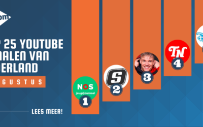 Leaderboard YouTube Nederland – augustus