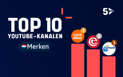Leaderboard YouTube Nederland – september