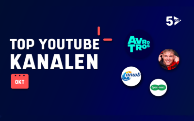 Leaderboard YouTube Nederland – oktober