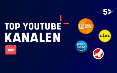 Leaderboard YouTube Nederland – november